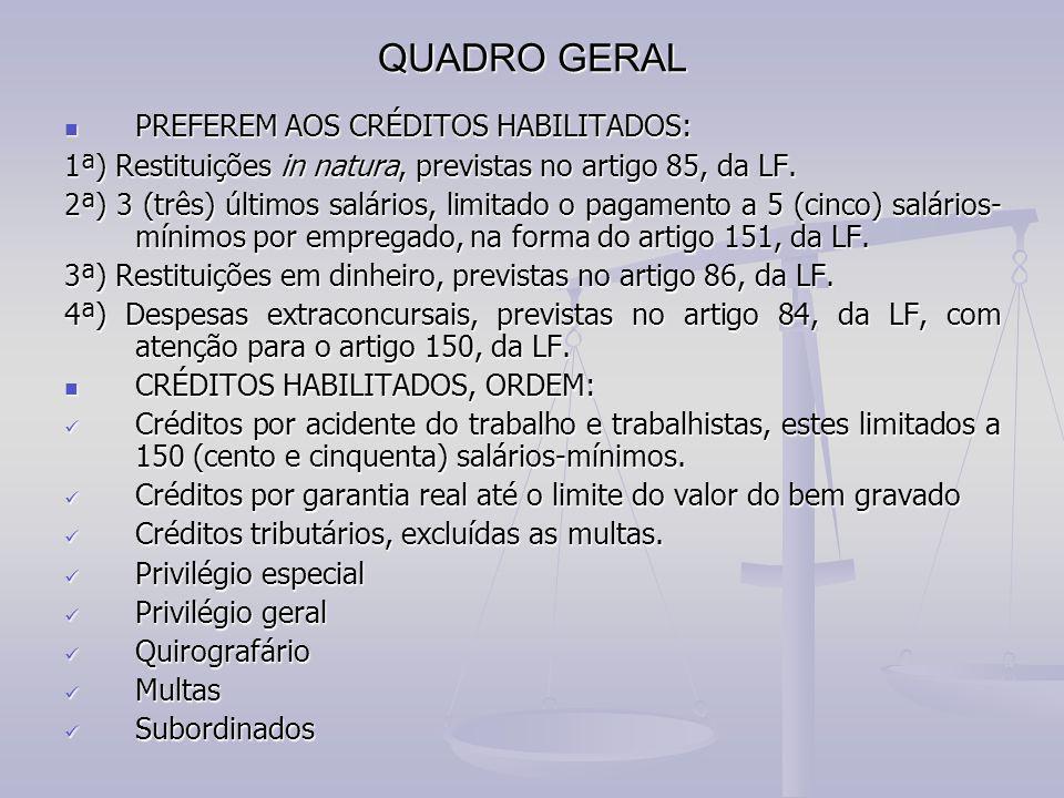 QUADRO GERAL PREFEREM AOS CRÉDITOS HABILITADOS: