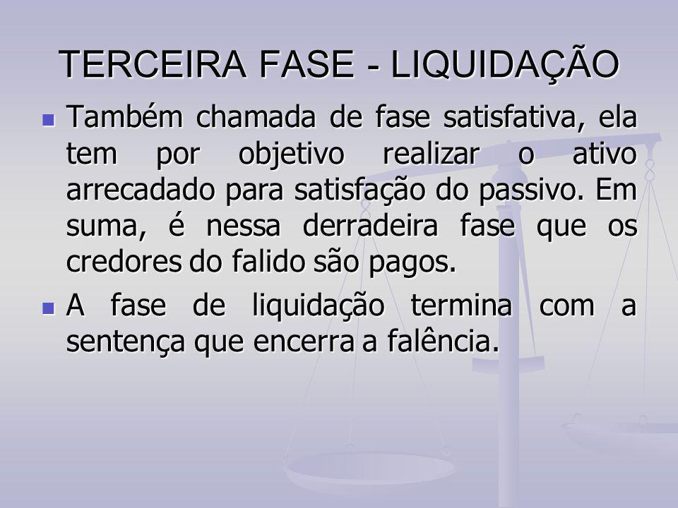 TERCEIRA FASE - LIQUIDAÇÃO