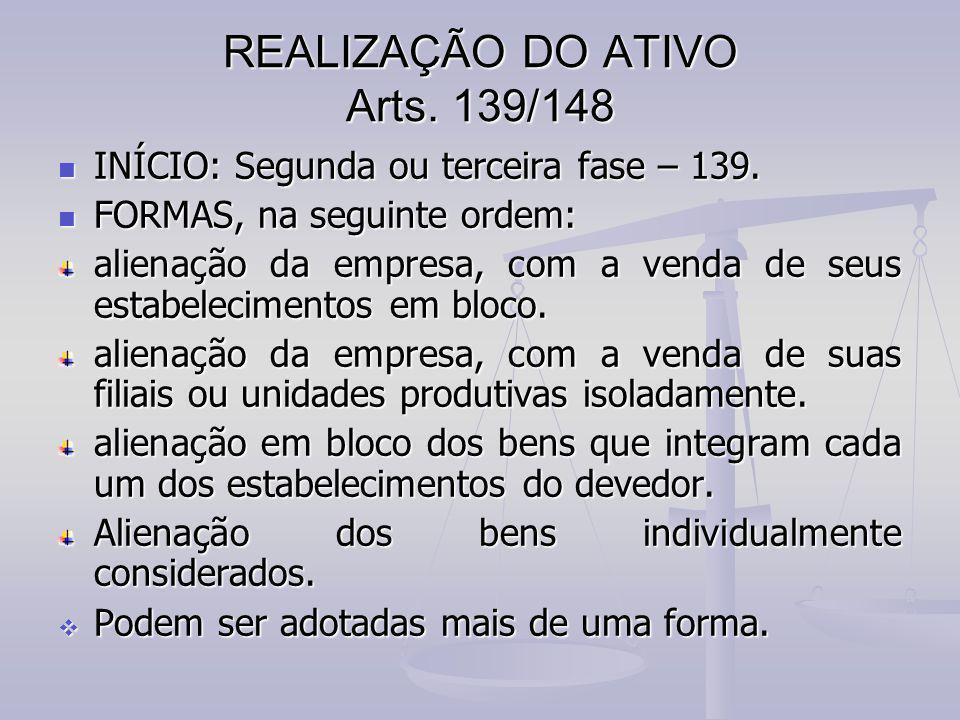 REALIZAÇÃO DO ATIVO Arts. 139/148