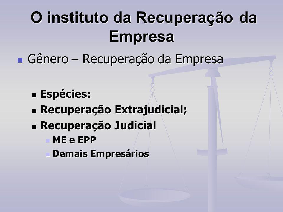 O instituto da Recuperação da Empresa