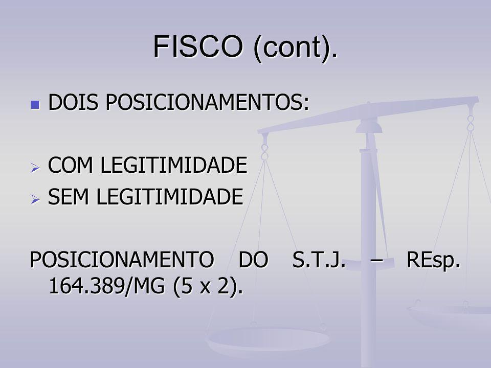 FISCO (cont). DOIS POSICIONAMENTOS: COM LEGITIMIDADE SEM LEGITIMIDADE