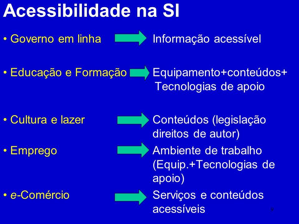 Acessibilidade na SI Governo em linha Informação acessível
