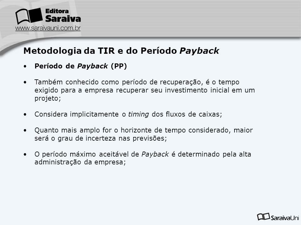 Metodologia da TIR e do Período Payback