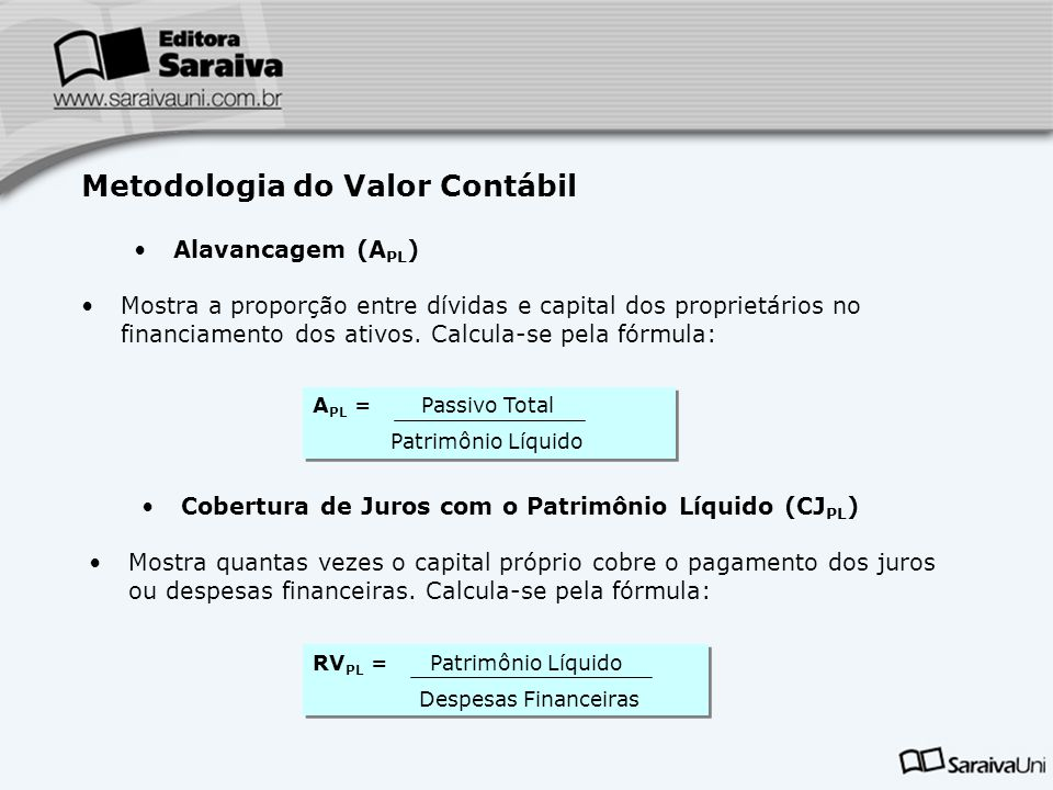 Metodologia do Valor Contábil