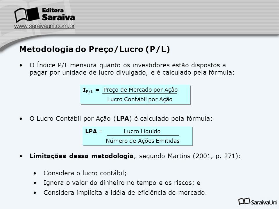 Metodologia do Preço/Lucro (P/L)