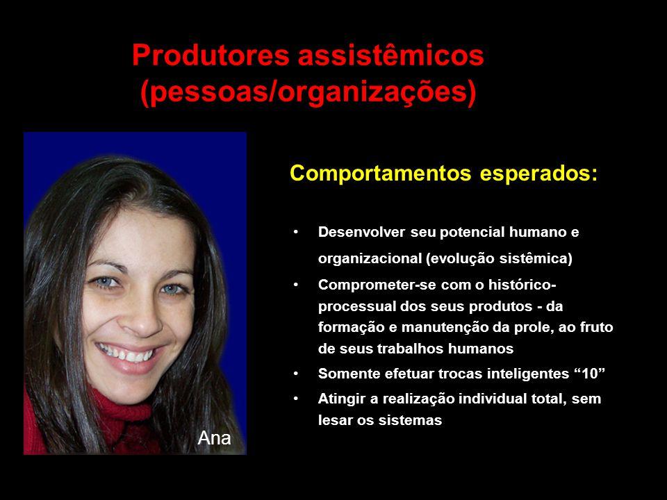 Produtores assistêmicos (pessoas/organizações)