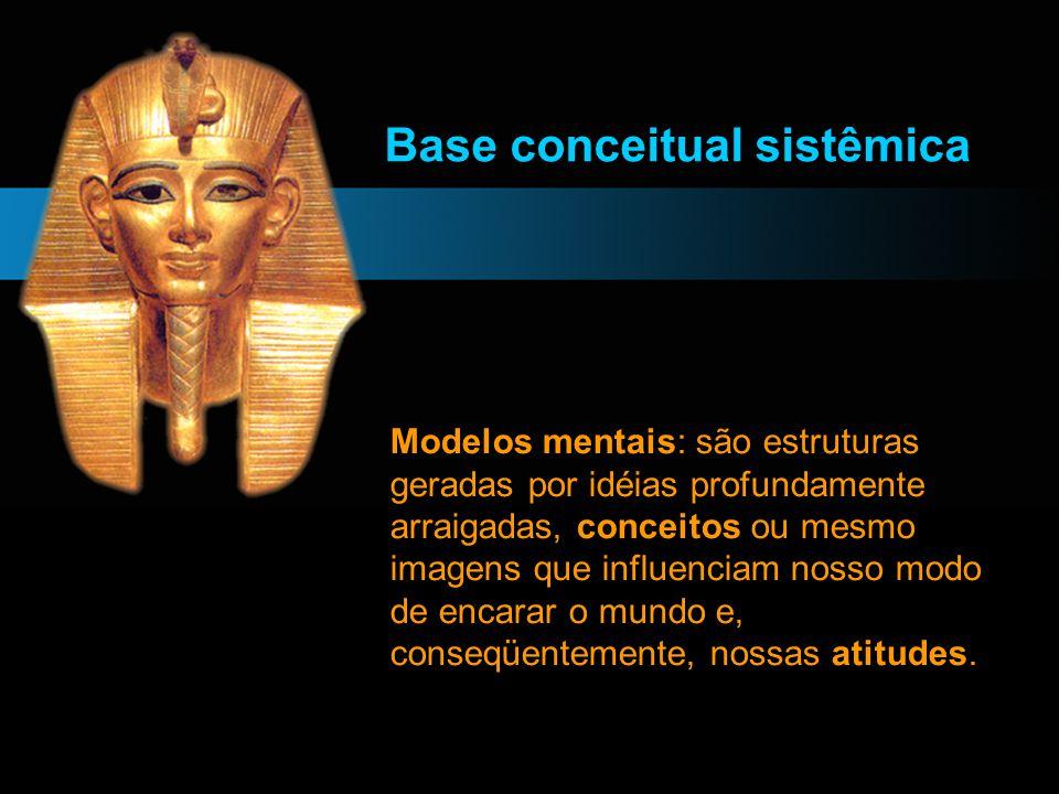 Base conceitual sistêmica
