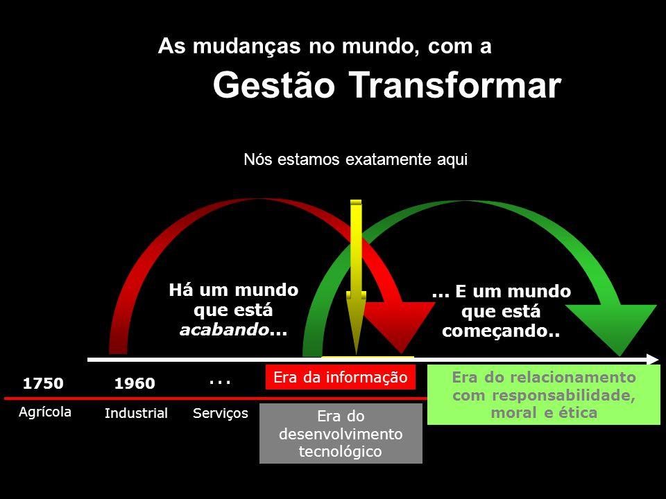 As mudanças no mundo, com a Gestão Transformar