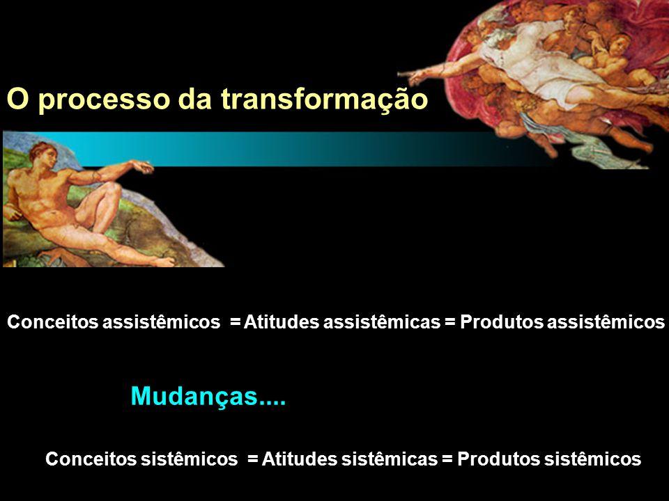 O processo da transformação