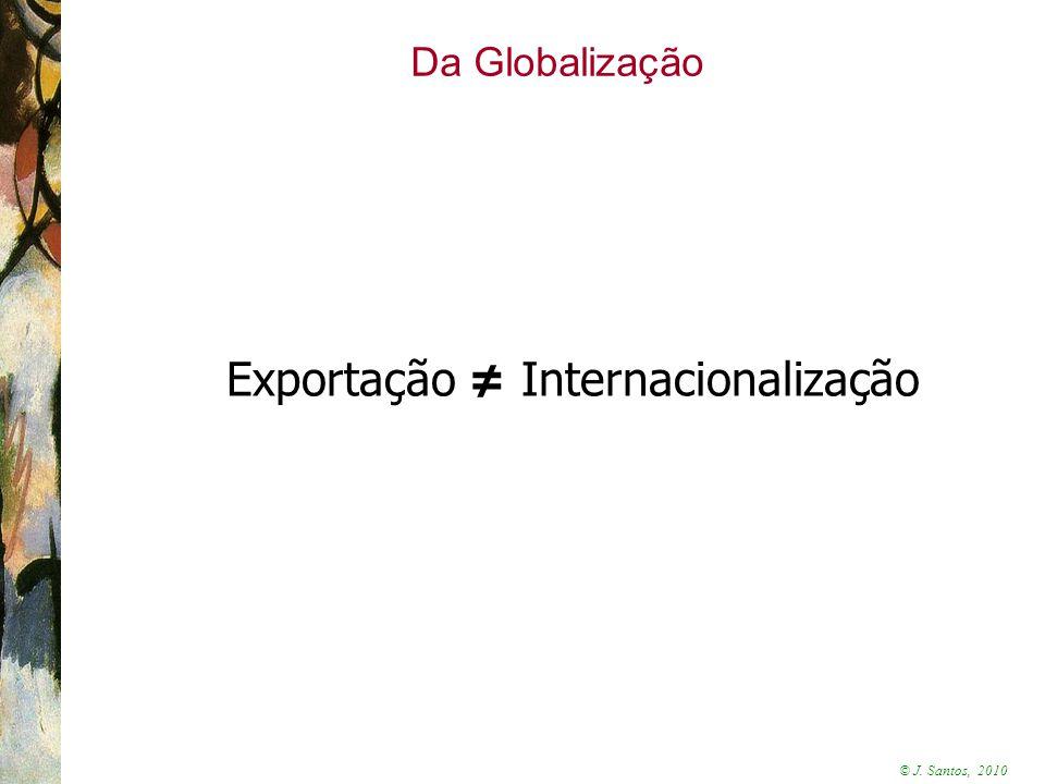 Exportação ≠ Internacionalização