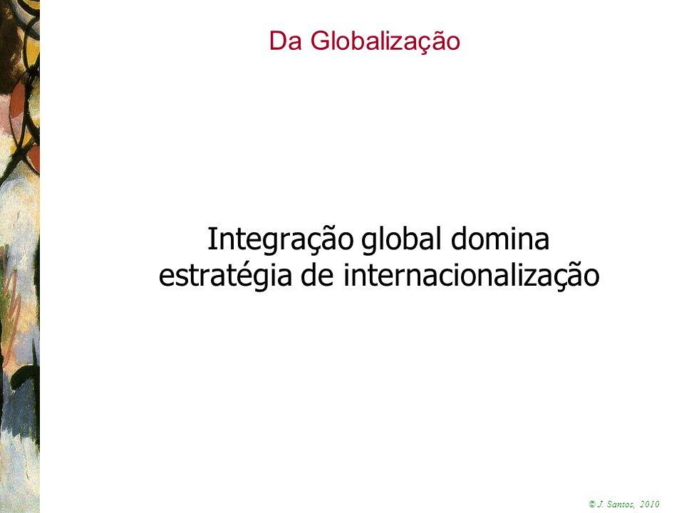 Integração global domina estratégia de internacionalização