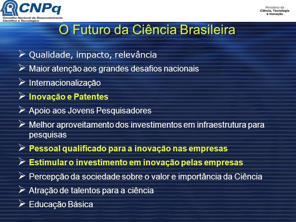 O Futuro da Ciência Brasileira