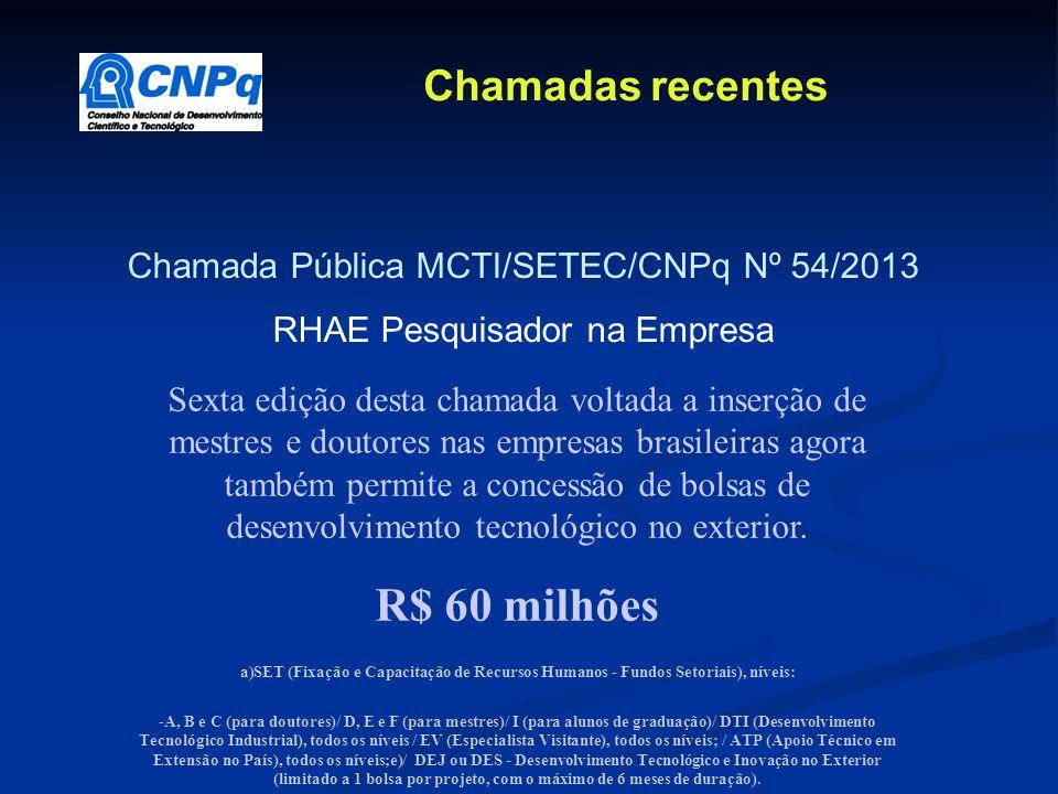 Chamadas recentes Chamada Pública MCTI/SETEC/CNPq Nº 54/2013. RHAE Pesquisador na Empresa.