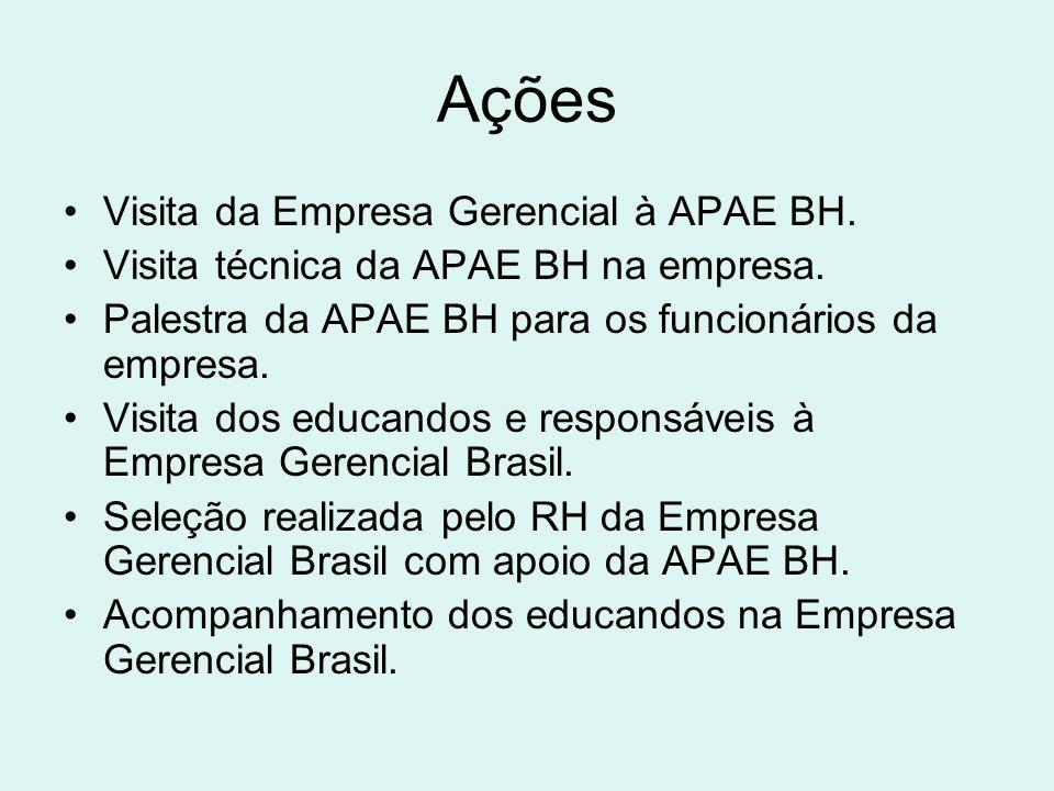 Ações Visita da Empresa Gerencial à APAE BH.