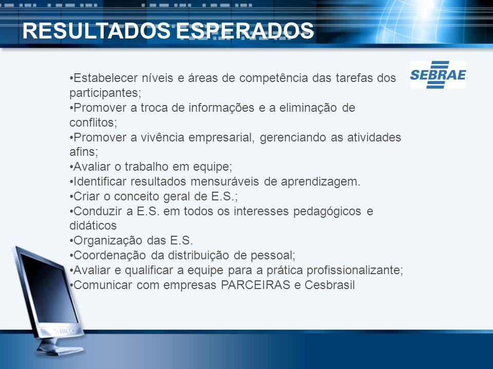 RESULTADOS ESPERADOS Estabelecer níveis e áreas de competência das tarefas dos participantes;