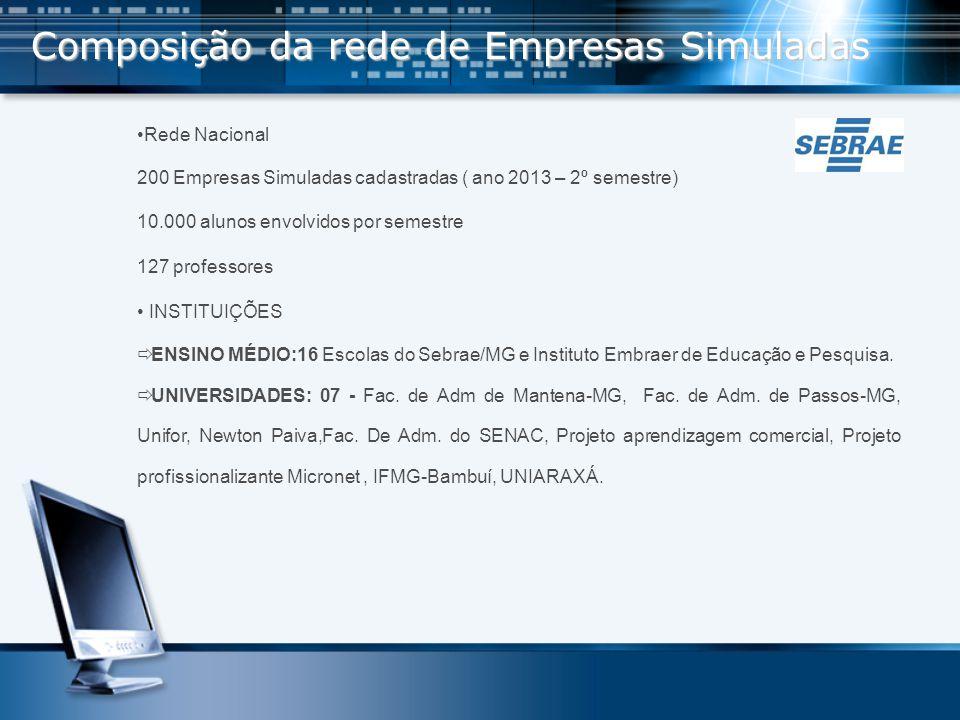 Composição da rede de Empresas Simuladas