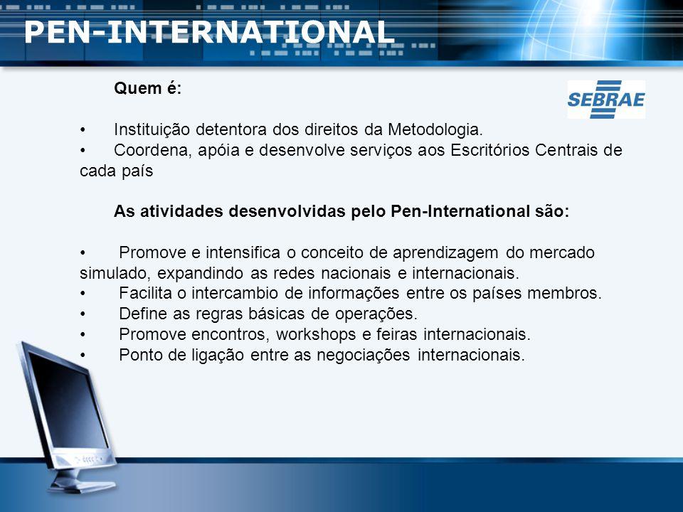 PEN-INTERNATIONAL Quem é: