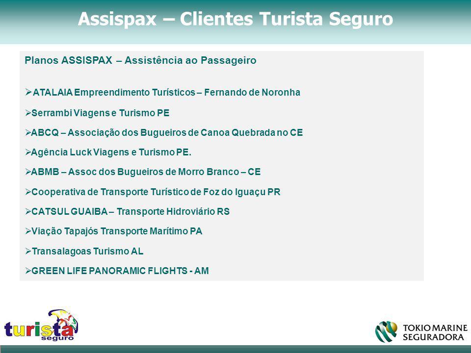 Assispax – Clientes Turista Seguro