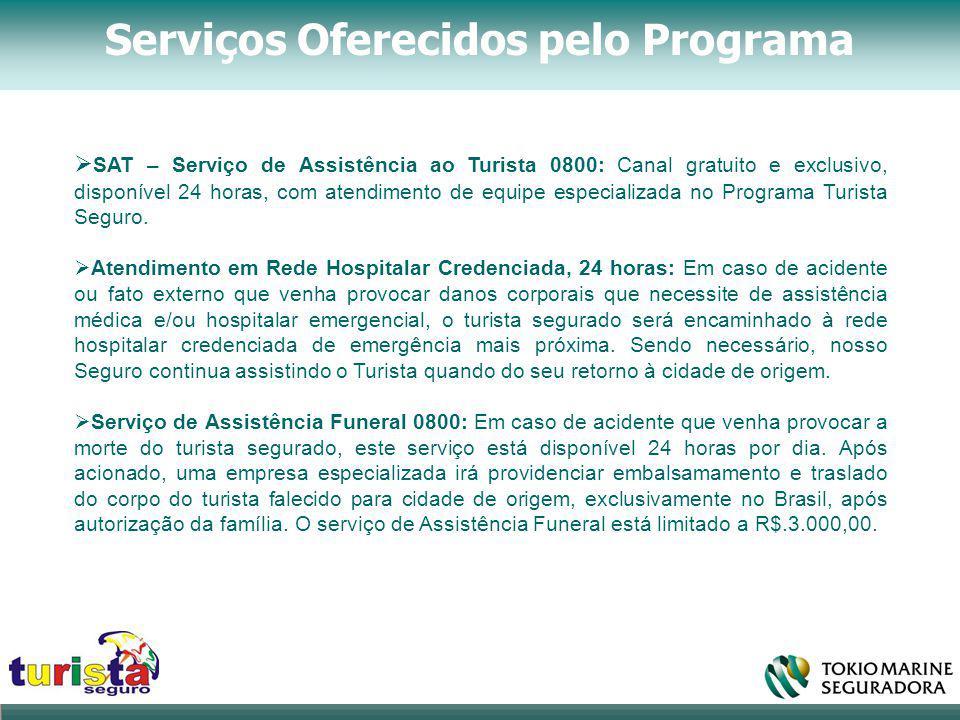Serviços Oferecidos pelo Programa