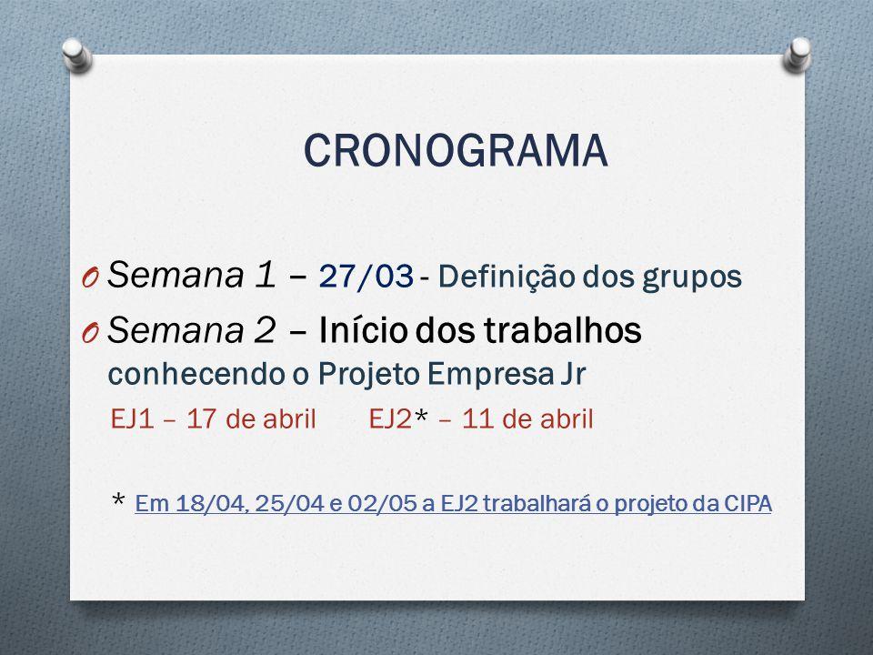 CRONOGRAMA Semana 1 – 27/03 - Definição dos grupos