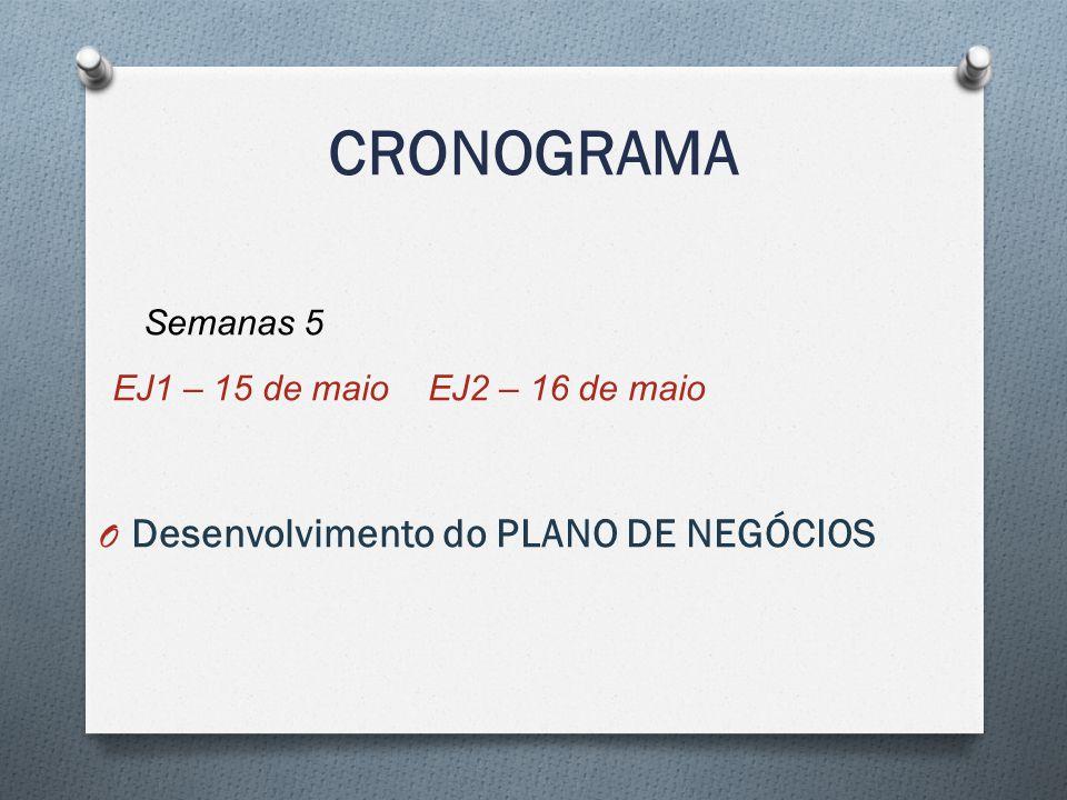 CRONOGRAMA EJ1 – 15 de maio EJ2 – 16 de maio