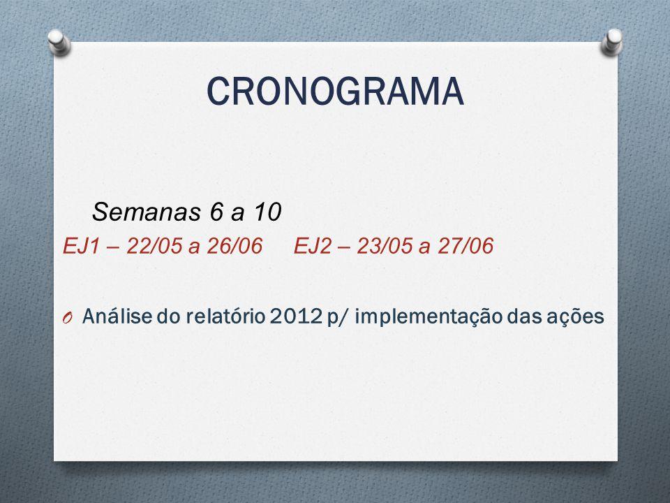 CRONOGRAMA Semanas 6 a 10 EJ1 – 22/05 a 26/06 EJ2 – 23/05 a 27/06