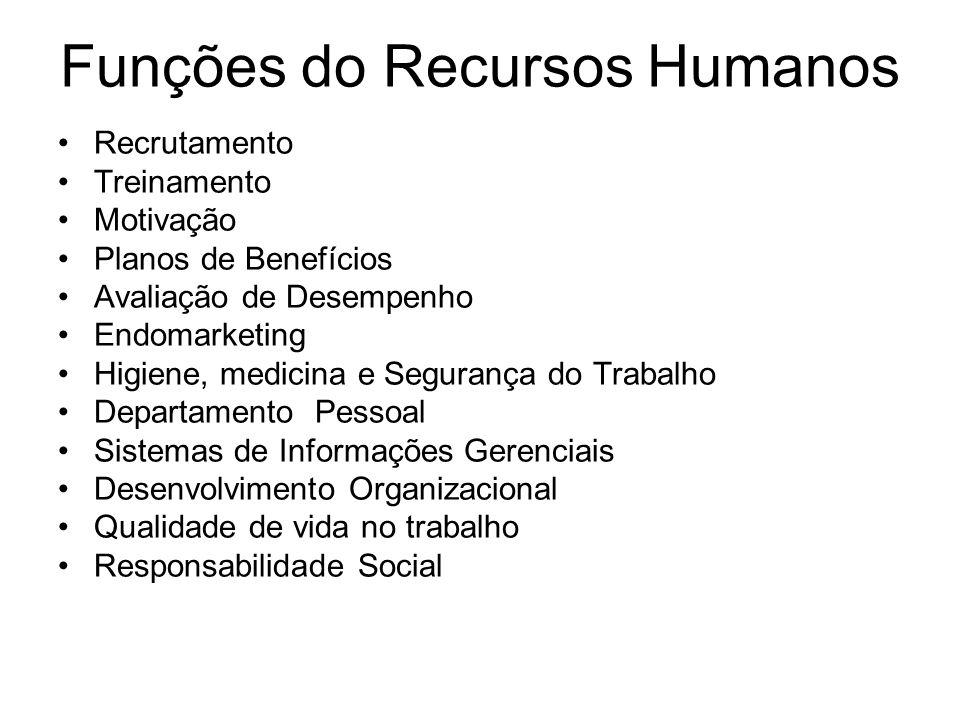 Funções do Recursos Humanos