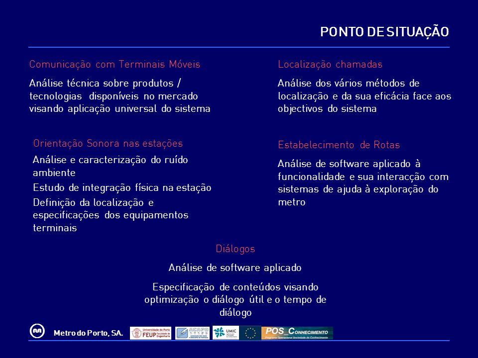 Análise de software aplicado