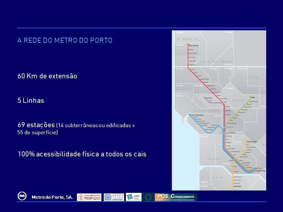 A REDE DO METRO DO PORTO60 Km de extensão. 5 Linhas. 69 estações (14 subterrâneas ou edificadas + 55 de superfície)
