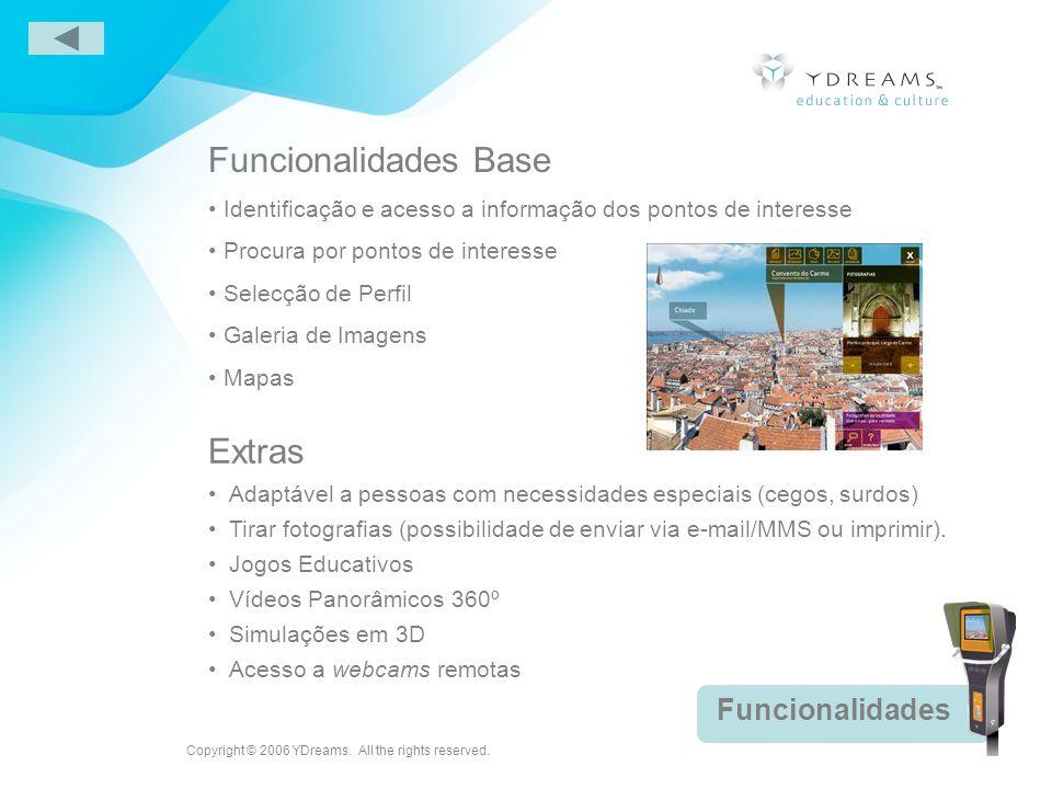 Funcionalidades Base Extras Funcionalidades