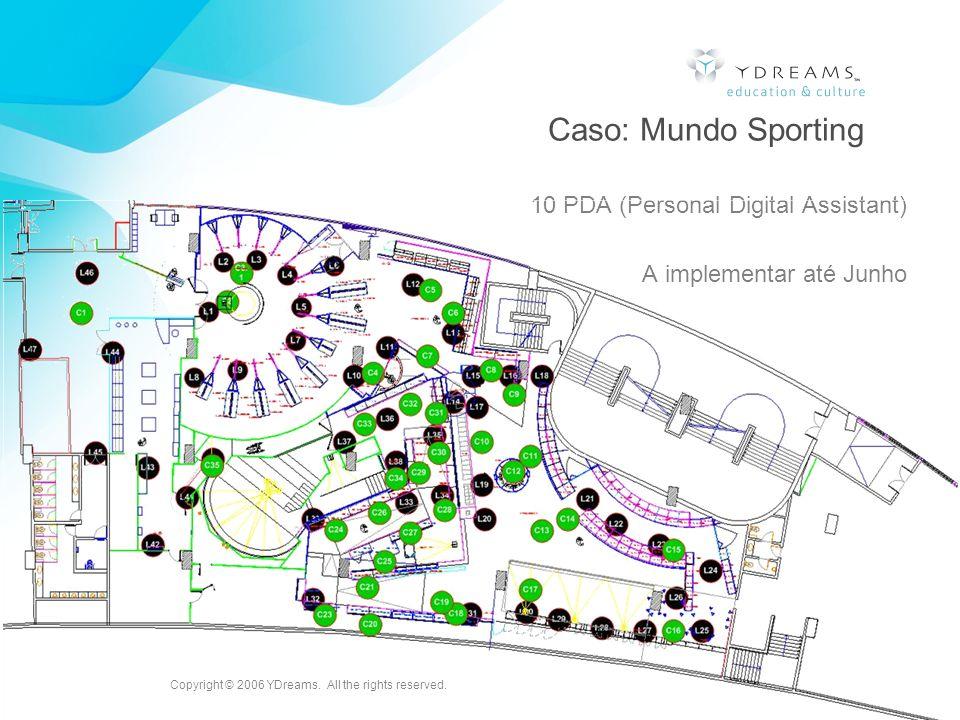 Caso: Mundo Sporting 10 PDA (Personal Digital Assistant)