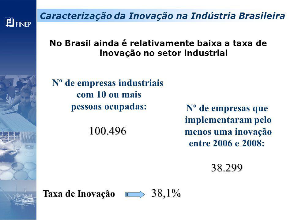 100.496 38.299 38,1% Nº de empresas industriais com 10 ou mais