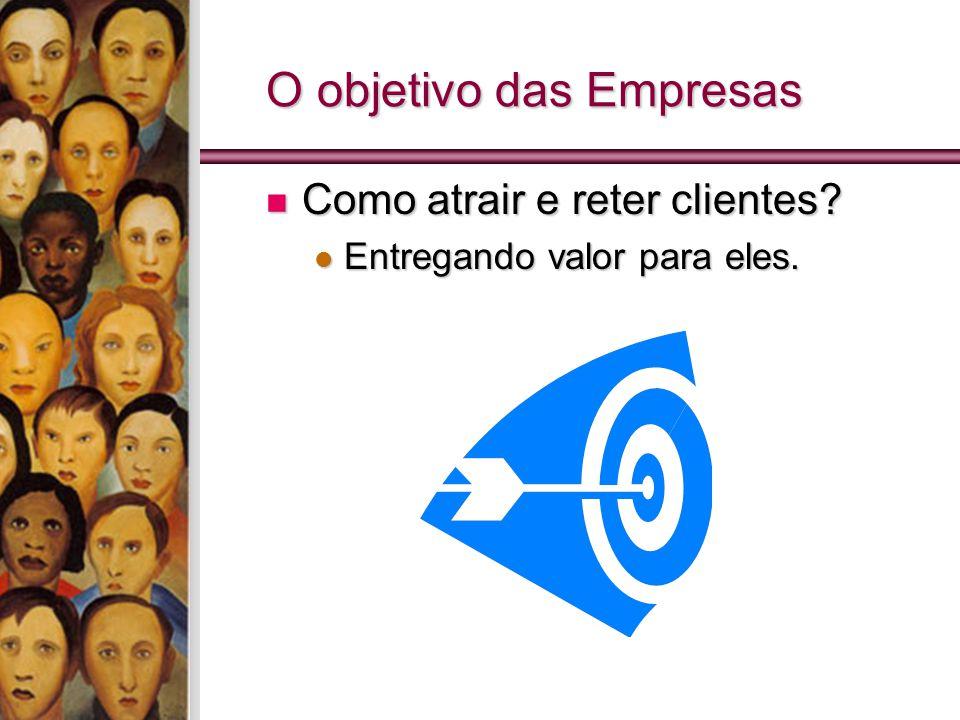 O objetivo das Empresas