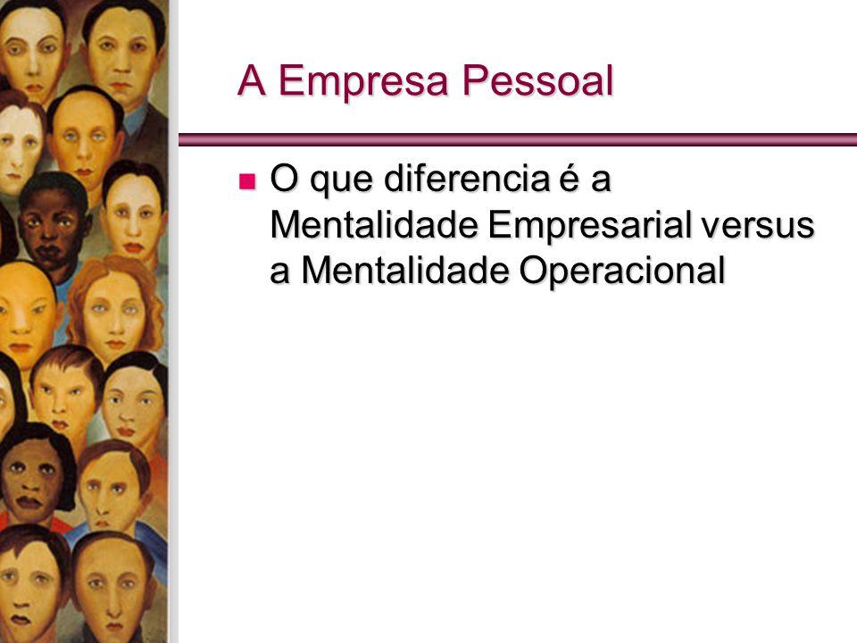 A Empresa Pessoal O que diferencia é a Mentalidade Empresarial versus a Mentalidade Operacional