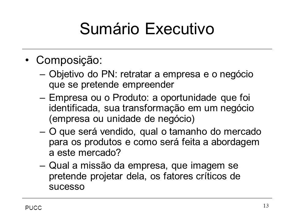 Sumário Executivo Composição: