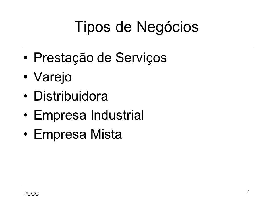Tipos de Negócios Prestação de Serviços Varejo Distribuidora
