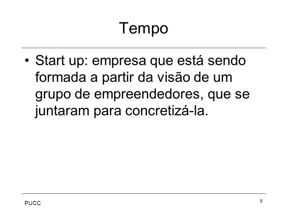 Tempo Start up: empresa que está sendo formada a partir da visão de um grupo de empreendedores, que se juntaram para concretizá-la.
