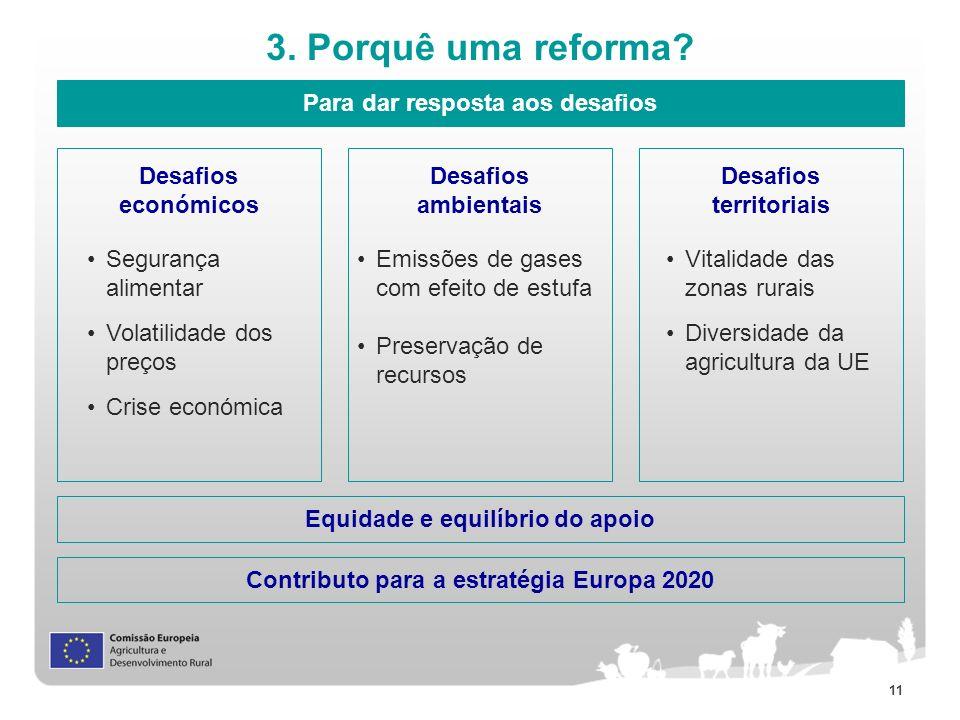3. Porquê uma reforma Para dar resposta aos desafios