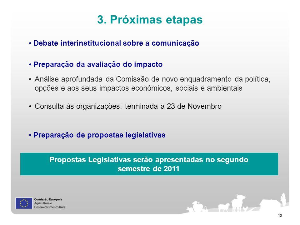 Propostas Legislativas serão apresentadas no segundo semestre de 2011
