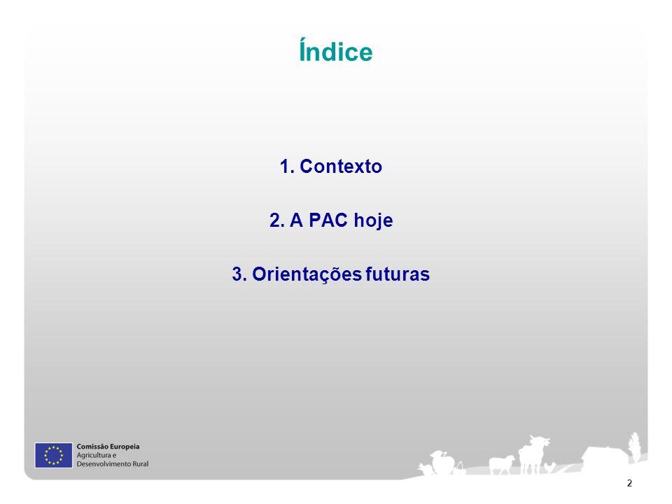Índice 1. Contexto 2. A PAC hoje 3. Orientações futuras