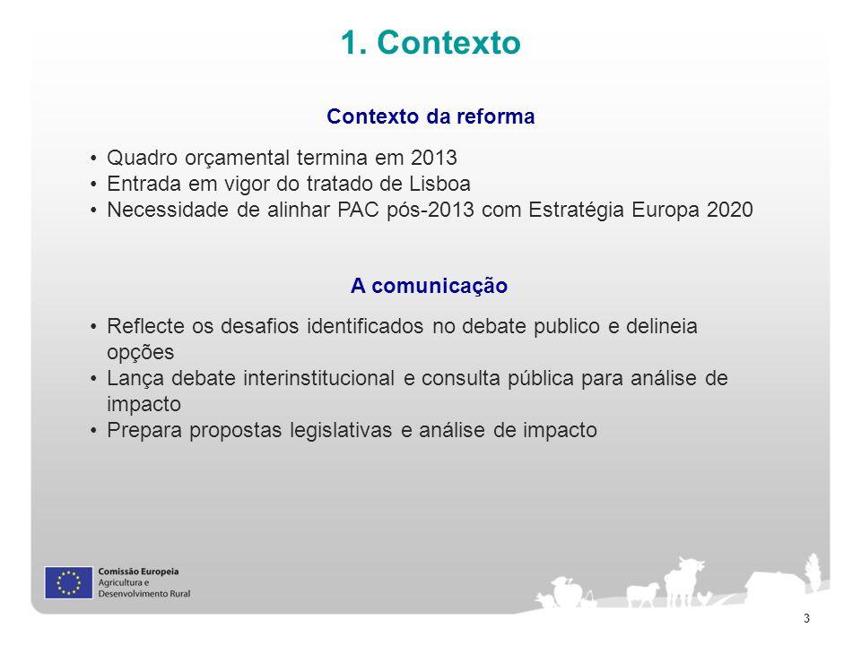 1. Contexto Contexto da reforma Quadro orçamental termina em 2013