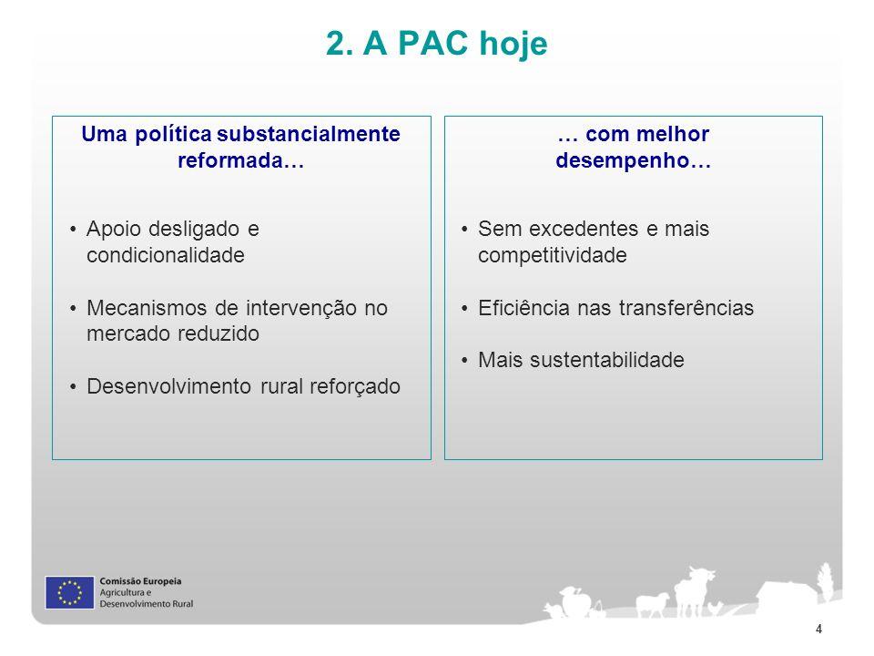 Uma política substancialmente reformada… … com melhor desempenho…