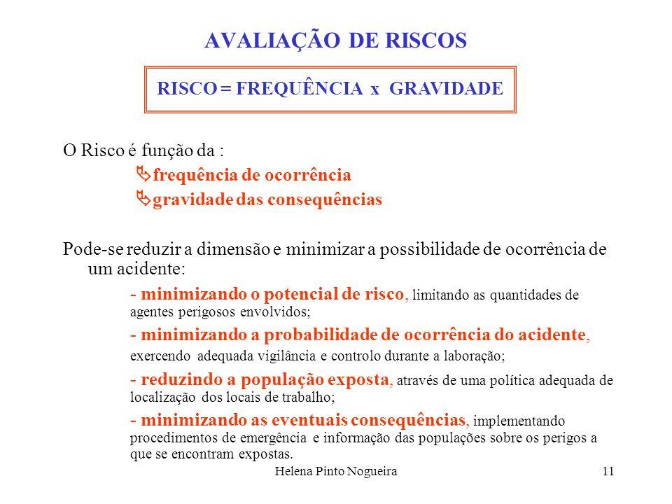 AVALIAÇÃO DE RISCOS RISCO = FREQUÊNCIA x GRAVIDADE