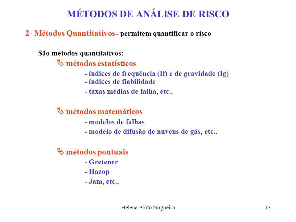 MÉTODOS DE ANÁLISE DE RISCO