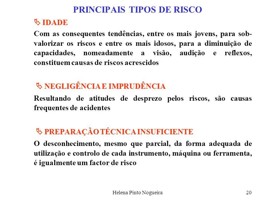 PRINCIPAIS TIPOS DE RISCO