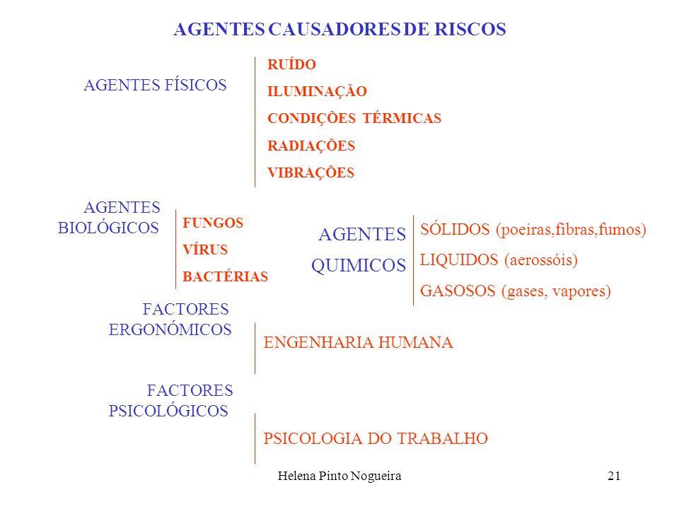 AGENTES CAUSADORES DE RISCOS