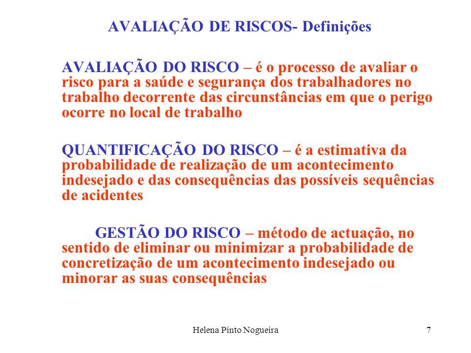 AVALIAÇÃO DE RISCOS- Definições