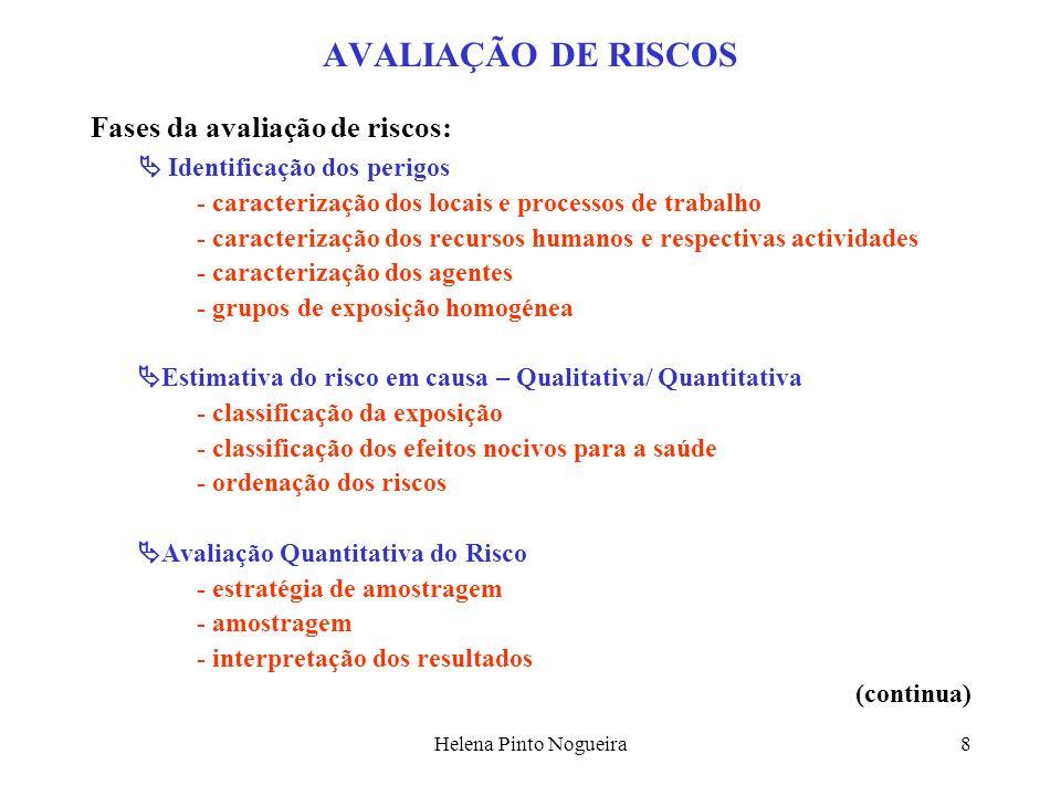 AVALIAÇÃO DE RISCOS Fases da avaliação de riscos: