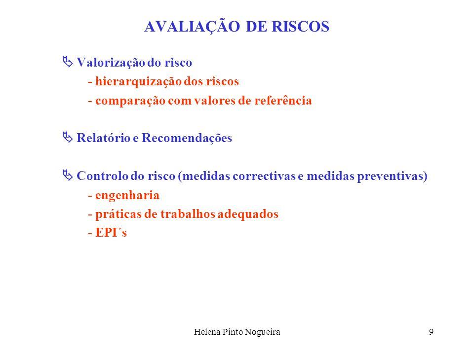 AVALIAÇÃO DE RISCOS  Valorização do risco - hierarquização dos riscos