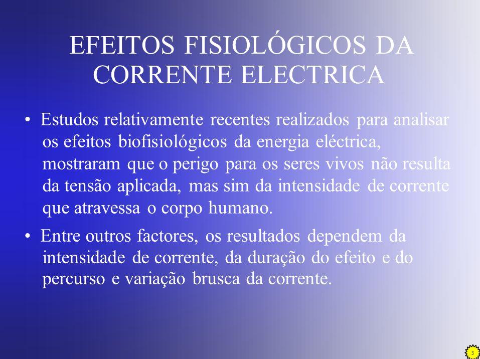 EFEITOS FISIOLÓGICOS DA CORRENTE ELECTRICA
